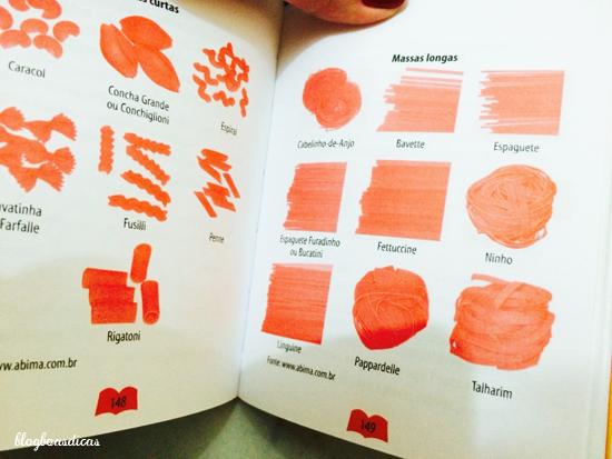 Blog-boas-dicas-Pequeno-Livro-de-Cozinha-03