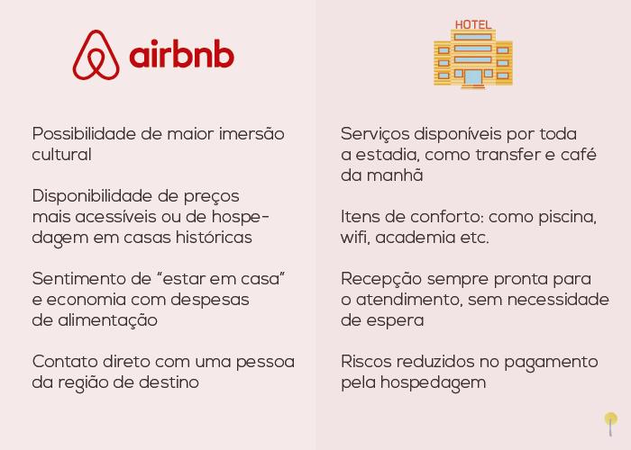 Airbnb-Hotel-Blog-Boas-Dicas